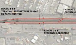 Potenziamento di raccordo ferroviario in porto